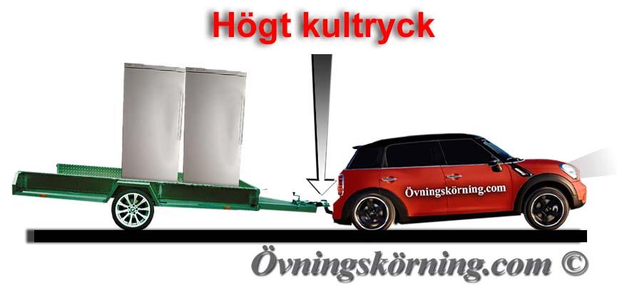 kultryck